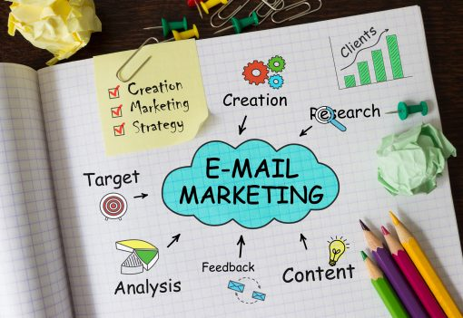 email marketing and lead magnets